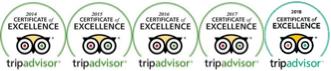 TripAdvisor Certificates of Excellence